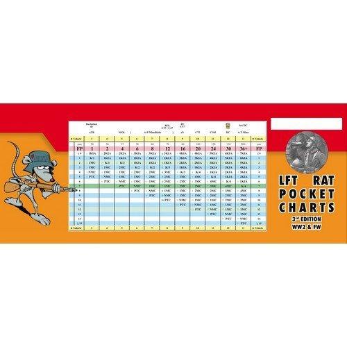 ASL LFT Rat Pocket Charts  (Language: English - Conditions: New)